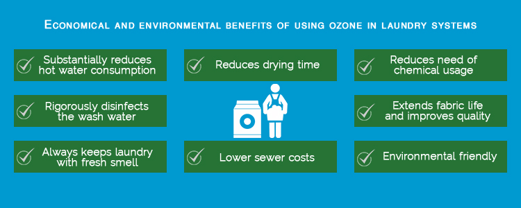 Ozone Laundry System | Ozone Generator for Laundry Systems