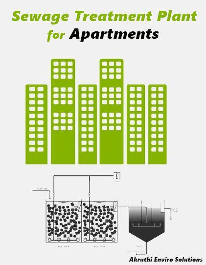sewage treatment plant for apartments stp for apartment complex