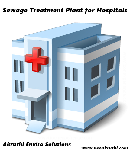 Sewage Treatment Plant for Hospitals | STP for Hospitals