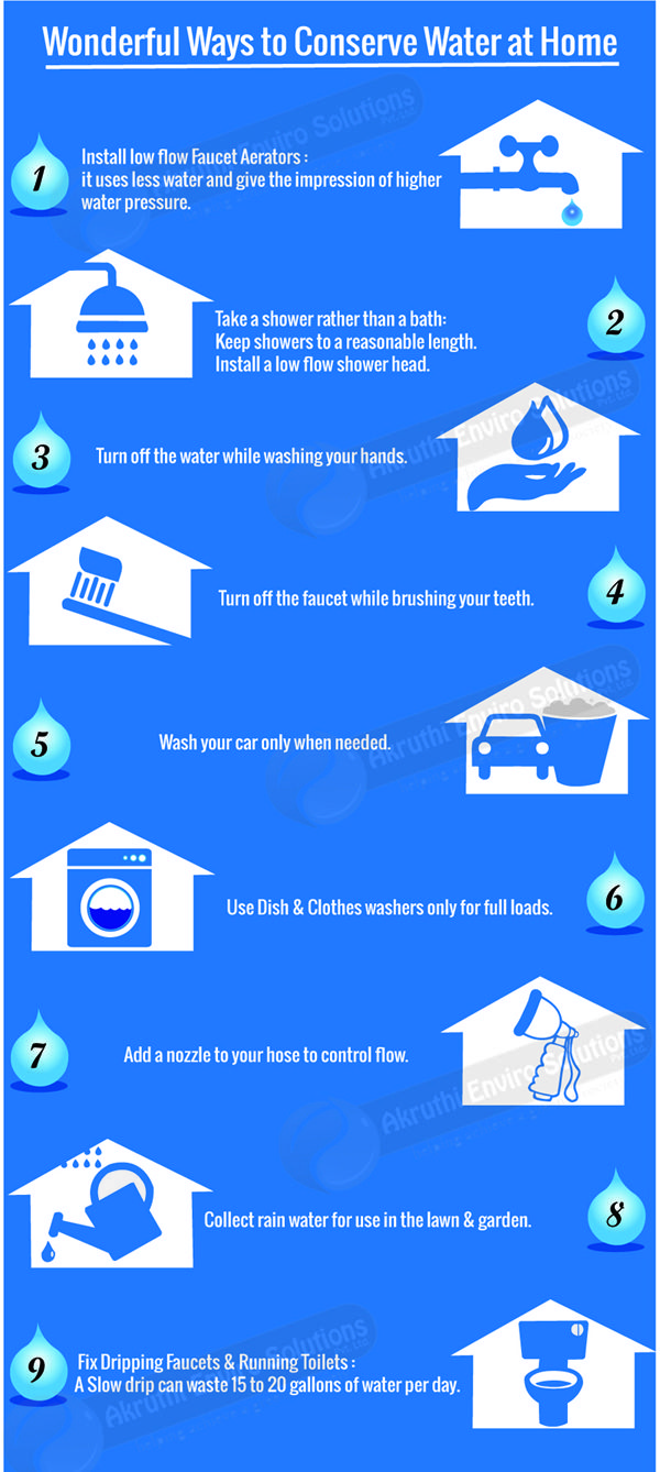 Best Ways To Conserve Water In The Yard